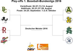 Play-offs 2016