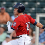 Baseball America wählt Max Kepler ins Minor League All-Star Team des Jahres 2015